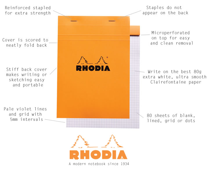 Rhodia Pad Features